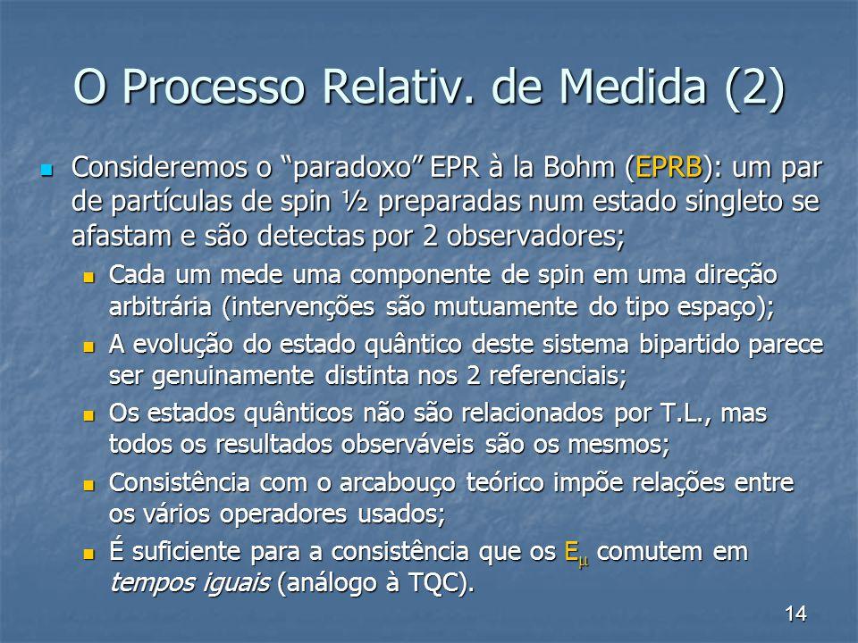 14 O Processo Relativ. de Medida (2) Consideremos o paradoxo EPR à la Bohm (EPRB): um par de partículas de spin ½ preparadas num estado singleto se af