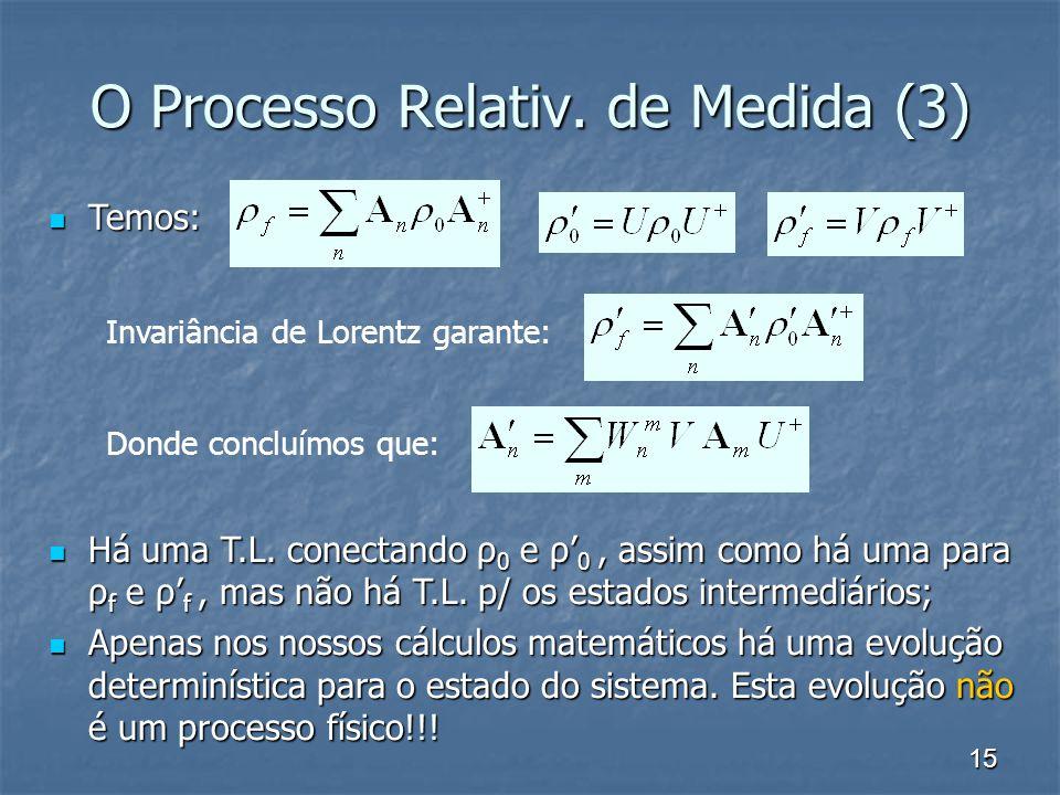 15 O Processo Relativ. de Medida (3) Temos: Temos: Invariância de Lorentz garante:Donde concluímos que: Há uma T.L. conectando ρ 0 e ρ 0, assim como h