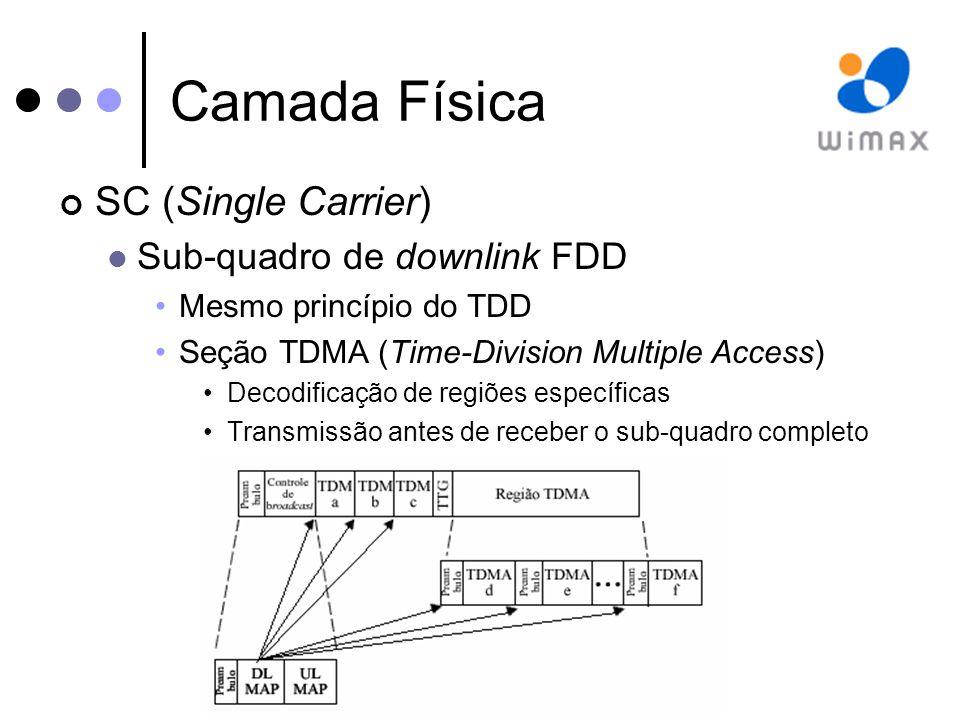 Camada Física SC (Single Carrier) Sub-quadro de downlink FDD Mesmo princípio do TDD Seção TDMA (Time-Division Multiple Access) Decodificação de regiões específicas Transmissão antes de receber o sub-quadro completo