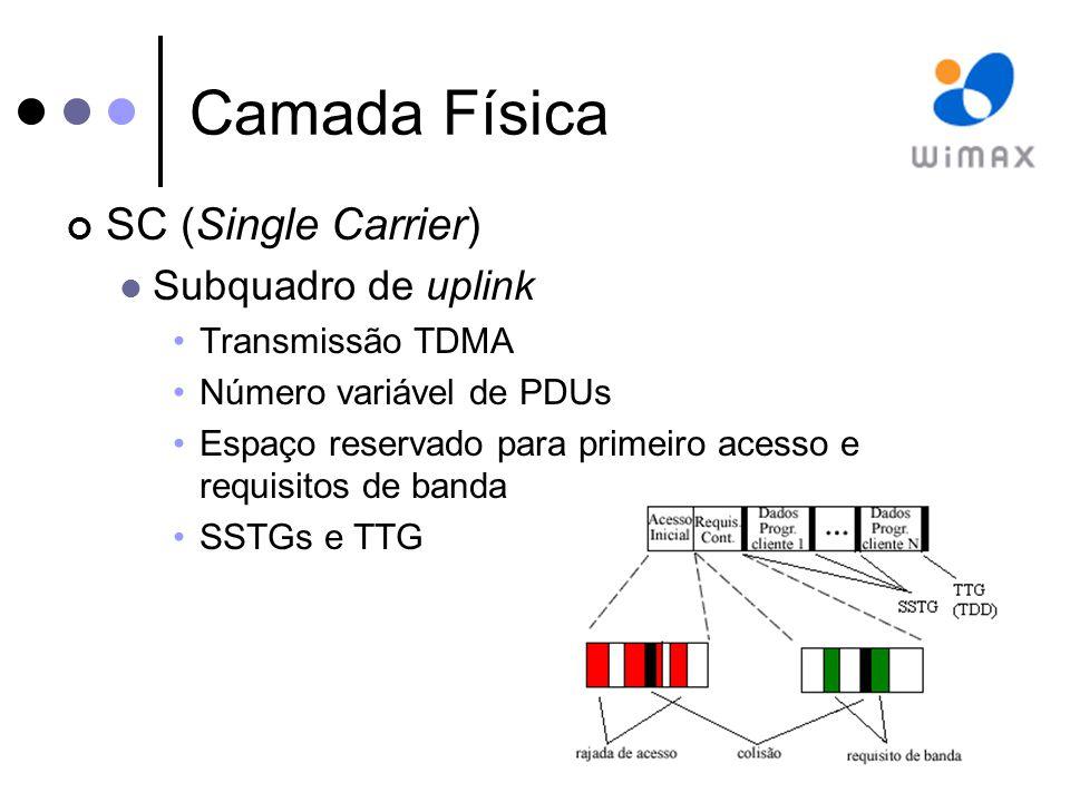 Camada Física SC (Single Carrier) Subquadro de uplink Transmissão TDMA Número variável de PDUs Espaço reservado para primeiro acesso e requisitos de banda SSTGs e TTG