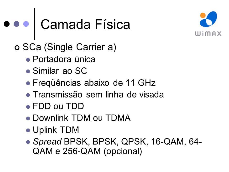 Camada Física SCa (Single Carrier a) Portadora única Similar ao SC Freqüências abaixo de 11 GHz Transmissão sem linha de visada FDD ou TDD Downlink TDM ou TDMA Uplink TDM Spread BPSK, BPSK, QPSK, 16-QAM, 64- QAM e 256-QAM (opcional)
