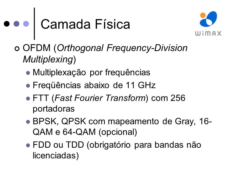 Camada Física OFDM (Orthogonal Frequency-Division Multiplexing) Multiplexação por frequências Freqüências abaixo de 11 GHz FTT (Fast Fourier Transform) com 256 portadoras BPSK, QPSK com mapeamento de Gray, 16- QAM e 64-QAM (opcional) FDD ou TDD (obrigatório para bandas não licenciadas)