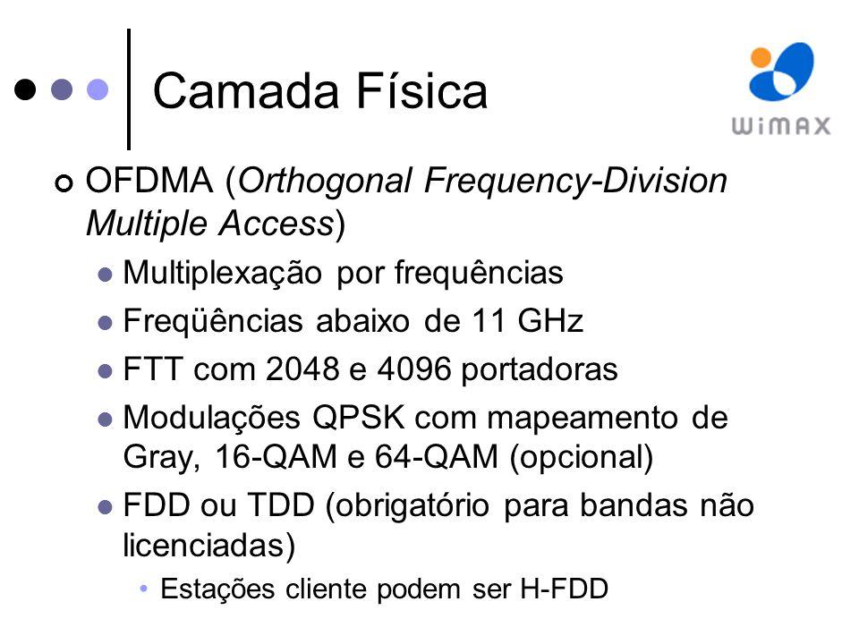 Camada Física OFDMA (Orthogonal Frequency-Division Multiple Access) Multiplexação por frequências Freqüências abaixo de 11 GHz FTT com 2048 e 4096 portadoras Modulações QPSK com mapeamento de Gray, 16-QAM e 64-QAM (opcional) FDD ou TDD (obrigatório para bandas não licenciadas) Estações cliente podem ser H-FDD