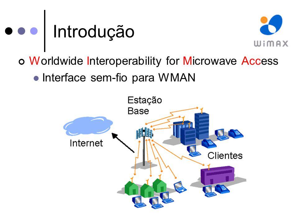 Introdução WiMax Forum Certifica conformidade com IEEE 802.16 Promove interoperabilidade Promove a tecnologia