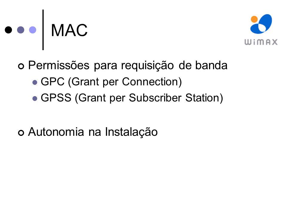 MAC Permissões para requisição de banda GPC (Grant per Connection) GPSS (Grant per Subscriber Station) Autonomia na Instalação