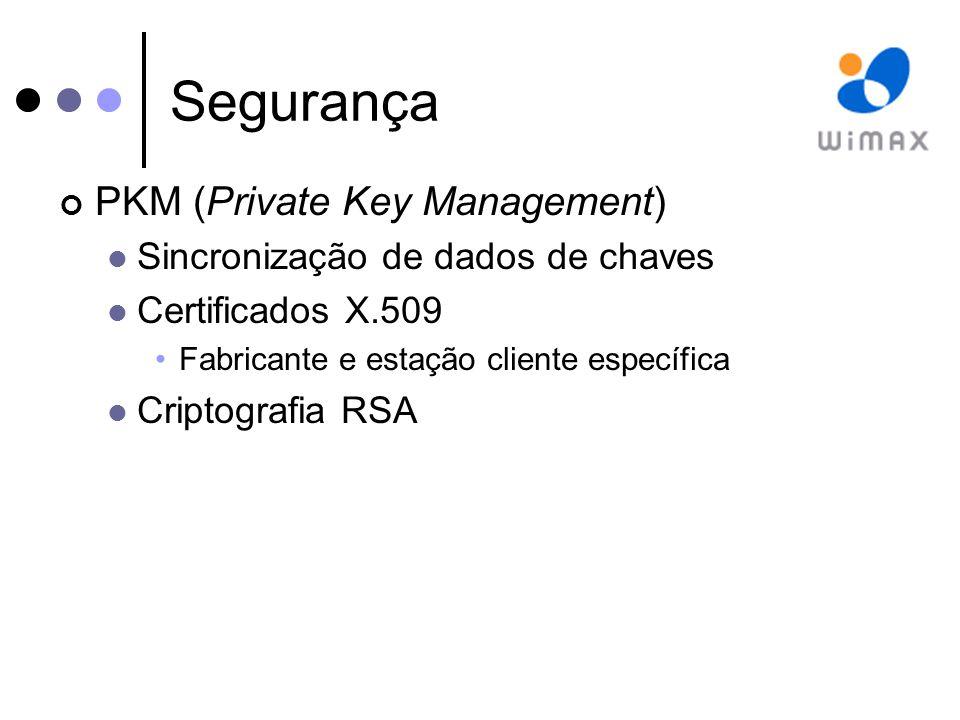 Segurança PKM (Private Key Management) Sincronização de dados de chaves Certificados X.509 Fabricante e estação cliente específica Criptografia RSA