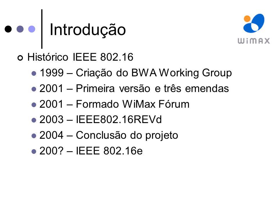 Introdução Histórico IEEE 802.16 1999 – Criação do BWA Working Group 2001 – Primeira versão e três emendas 2001 – Formado WiMax Fórum 2003 – IEEE802.16REVd 2004 – Conclusão do projeto 200.
