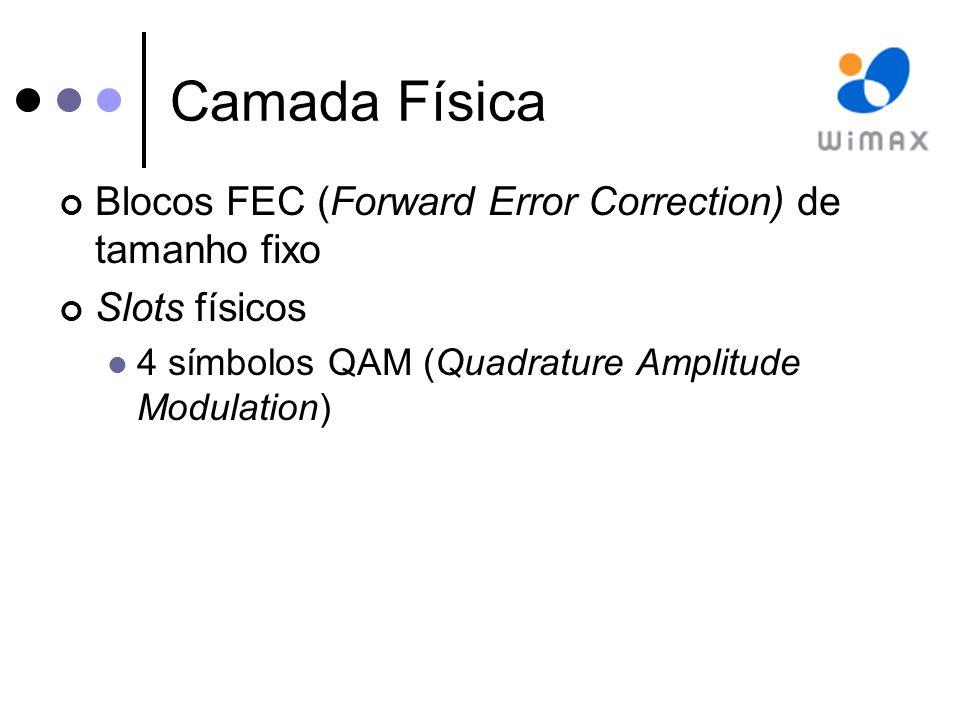 Camada Física SC (Single Carrier) Portadora única 10 Ghz a 66 Ghz Comunicação em linha de visada Antenas direcionais QPSK, 16-QAM (opcional no uplink) e 64- QAM (opcional) Robustez e eficiência