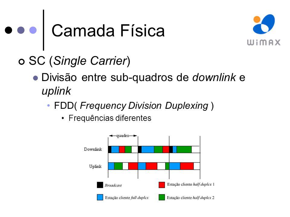 Camada Física SC (Single Carrier) Divisão entre sub-quadros de downlink e uplink FDD( Frequency Division Duplexing ) Frequências diferentes