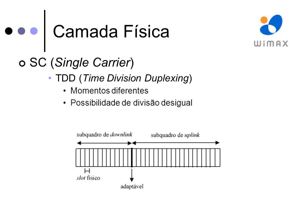 Camada Física SC (Single Carrier) Sub-quadro de downlink TDD Preâmbulo para sincronização e uniformização Seção de controle com DL-MAP e UL-MAP Seções TDM divididas por modulação Intervalo TTG (transmit/receive transition gap)