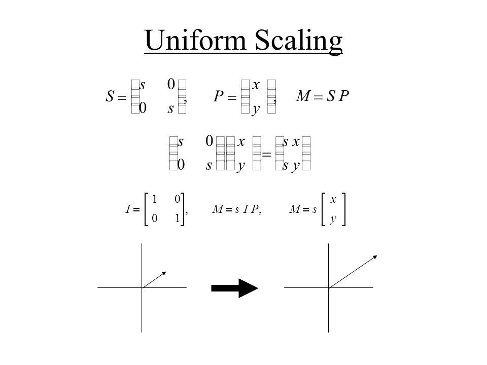 Uniform Scaling,, S s0 0s P x y MSP s0 0s x y sx sy,, I 10 01 MIsP Ms x y
