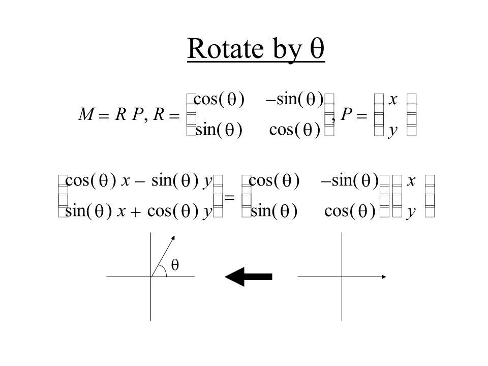 Rotate by,, MRP R ()cos ()sin ()sin ()cos P x y ()cos x()sin y ()sin x()cos y ()cos ()sin ()sin ()cos x y