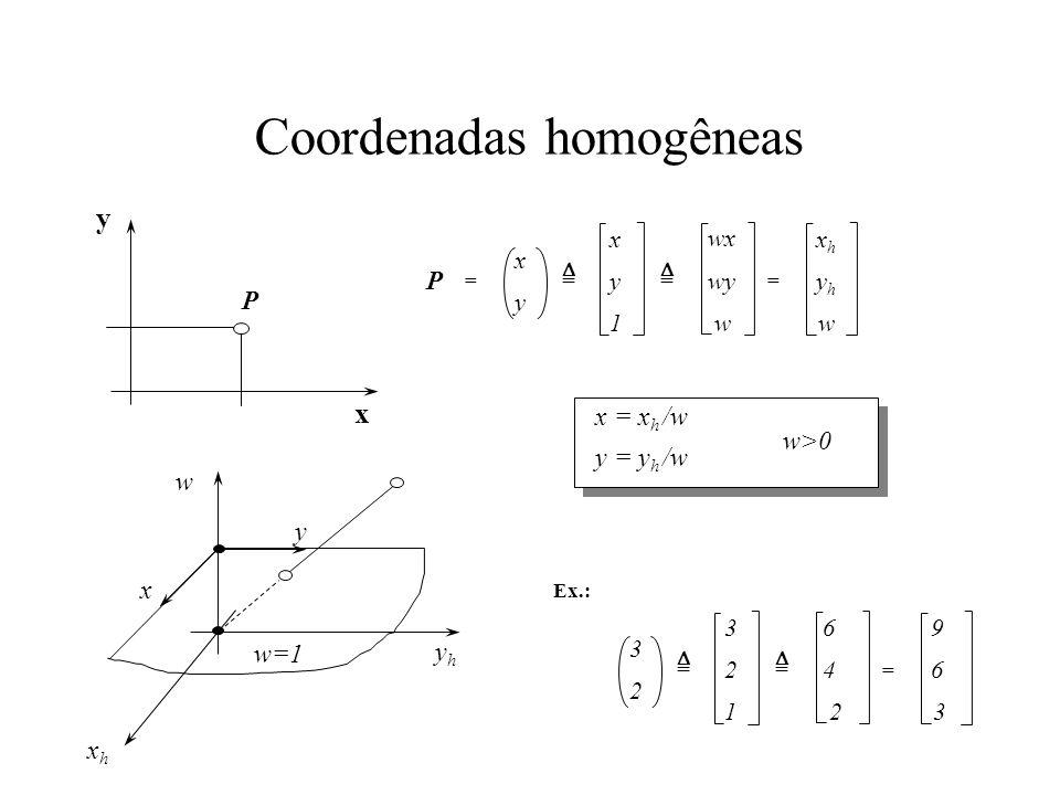 Coordenadas homogêneas x y P x y 1 x y P wx wy w xhxh yhyh w == x = x h /w y = y h /w w>0 = = yhyh xhxh w w=1 x y Ex.: 3 2 1 3 2 6 4 2 9 6 3 = = =