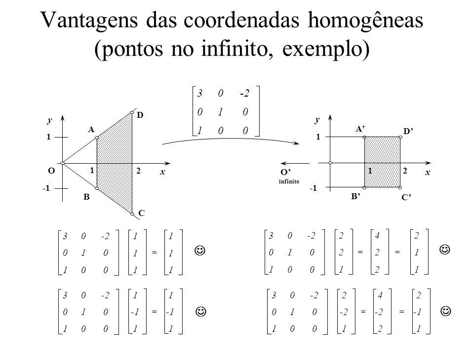 Vantagens das coordenadas homogêneas (pontos no infinito, exemplo) A B C D x y O 1 1 2 A B C D x y O infinito 1 12 1 1 1 3 0 1 0 1 0 -2 0 0 3 0 1 0 1 0 0 0 = 1 1 1 2 2 1 3 0 1 0 1 0 0 0 = 4 2 2 1 1 3 0 1 0 1 0 -2 0 0 = 1 1 2 -2 1 3 0 1 0 1 0 0 0 = 4 2 2 1 1 = = 2 1