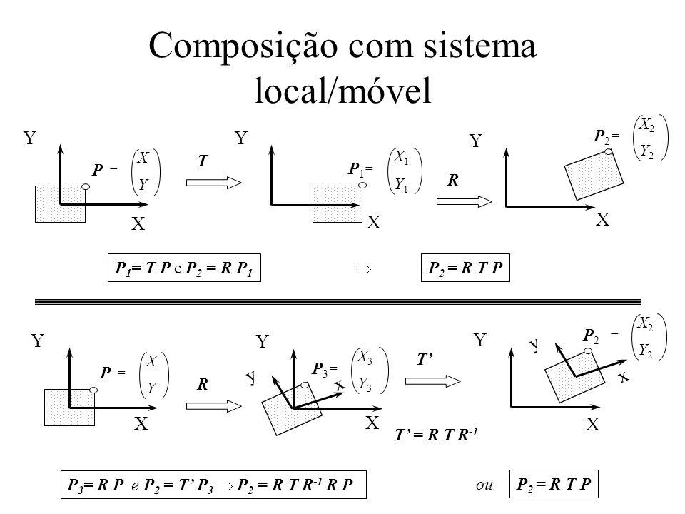 Composição com sistema local/móvel X Y X Y X Y x y X Y X Y x y Y X P 2 = R T P P = X Y P1P1 = X1X1 Y1Y1 P2P2 = X2X2 Y2Y2 T R R T T = R T R -1 P 1 = T P e P 2 = R P 1 P = X Y P3P3 = X3X3 Y3Y3 P2P2 = X2X2 Y2Y2 P 3 = R P e P 2 = T P 3 P 2 = R T R -1 R P P 2 = R T P ou