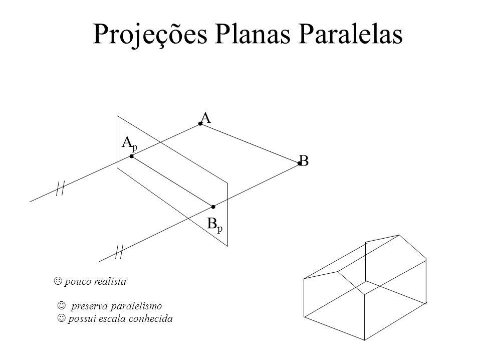Projeções Planas Paralelas A B ApAp BpBp preserva paralelismo possui escala conhecida pouco realista