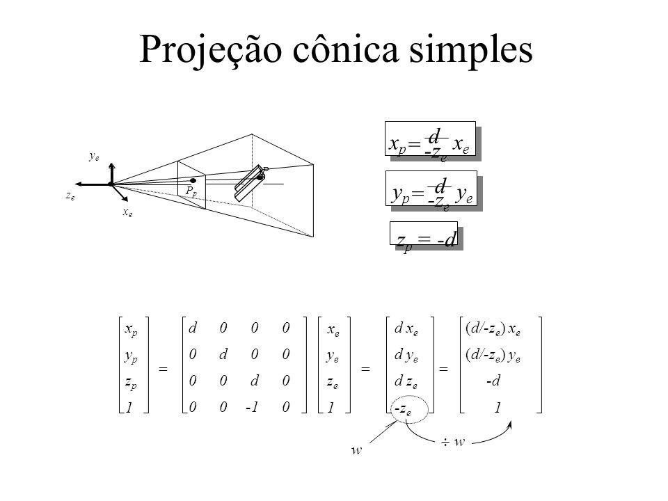 Projeção cônica simples xexe yeye zeze P PpPp d yeye ypyp -z e = z p = -d xexe xpxp -z e = d xpxp ypyp zpzp 1 d 0 0 0 0 d 0 0 0 0 d 0 0 0 0 yeye zeze 1 d x e d y e d z e -z e (d/-z e ) x e (d/-z e ) y e -d 1 xexe === w w