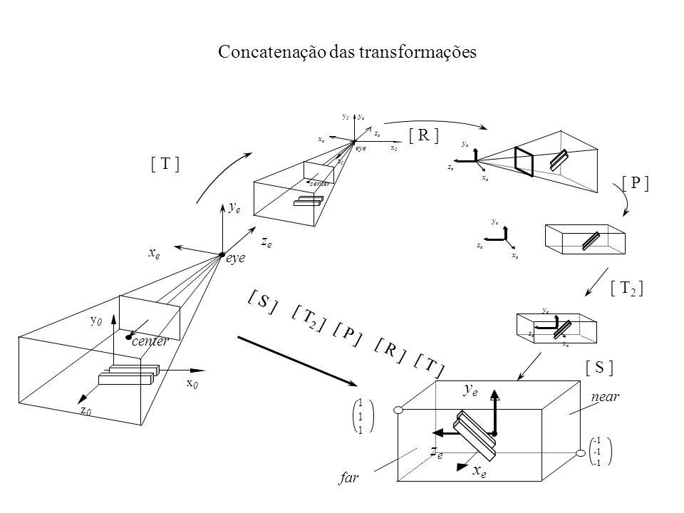 Concatenação das transformações xexe yeye zeze xexe yeye zeze xexe yeye zeze [ T ] [ R ] [ P ] [ T 2 ] [ S ] xexe yeye zeze 111111 near far [ T ] [ R ] [ P ] [ T 2 ] [ S ] center eye z0z0 y0y0 x0x0 zeze xexe yeye z0z0 y0y0 x0x0 center eye zeze xexe yeye