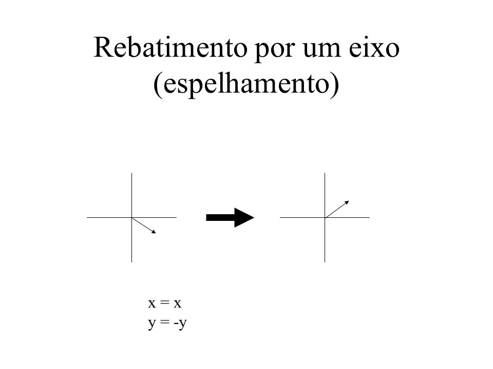 Rebatimento por um eixo (espelhamento) x = x y = -y