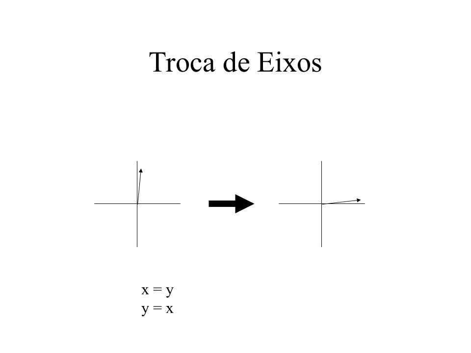 Matrizes de projeções Cavaleiras e Cabinetes k x y z (1,1,1) x y 1 1 M T(1,0,0) = (1,0) T(0,1,0) = (0,1) T(0,0,1) = ( -k cos, -k sin ) 1 0 -k.cos( M = 0 1 -k.sin(