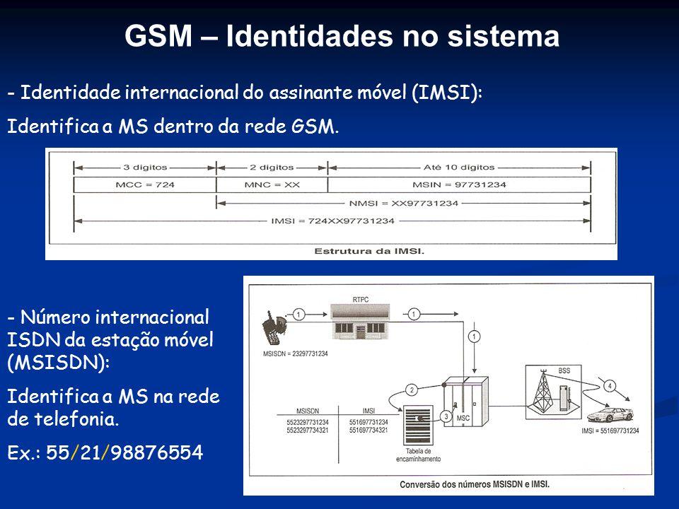 GSM – Identidades no sistema - Identidade internacional do assinante móvel (IMSI): Identifica a MS dentro da rede GSM. - Número internacional ISDN da