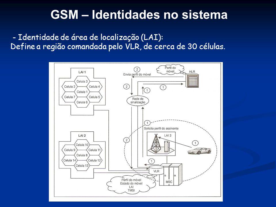 - Identidade de área de localização (LAI): Define a região comandada pelo VLR, de cerca de 30 células. GSM – Identidades no sistema