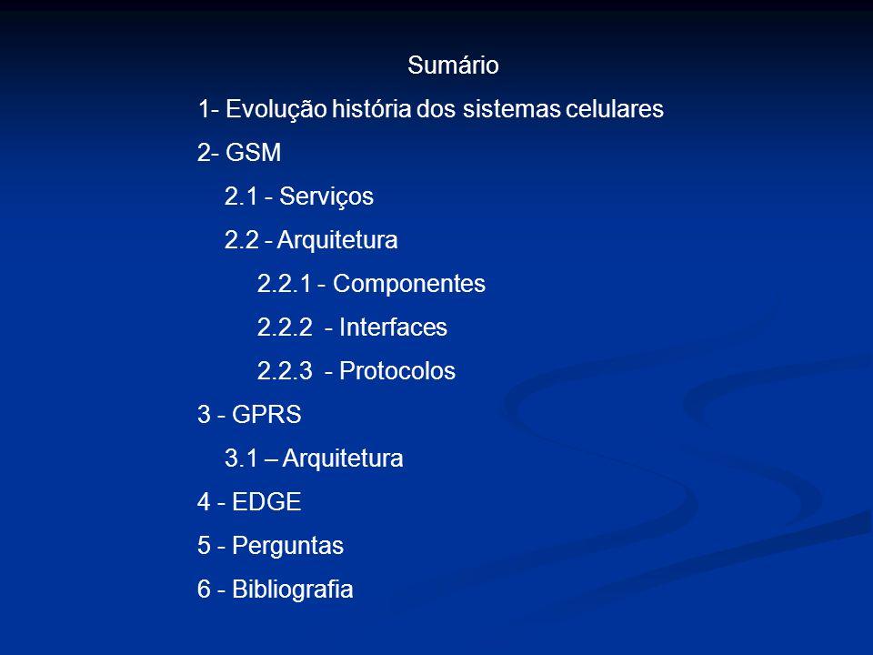 Sumário 1- Evolução história dos sistemas celulares 2- GSM 2.1 - Serviços 2.2 - Arquitetura 2.2.1 - Componentes 2.2.2 - Interfaces 2.2.3 - Protocolos