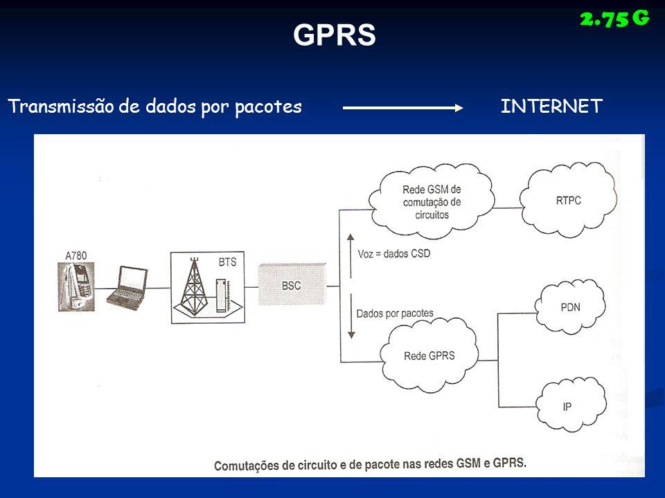 GPRS Transmissão de dados por pacotes INTERNET 2.75 G