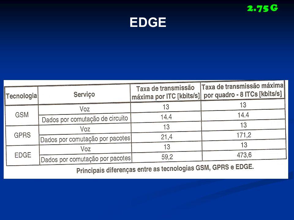 EDGE 2.75 G