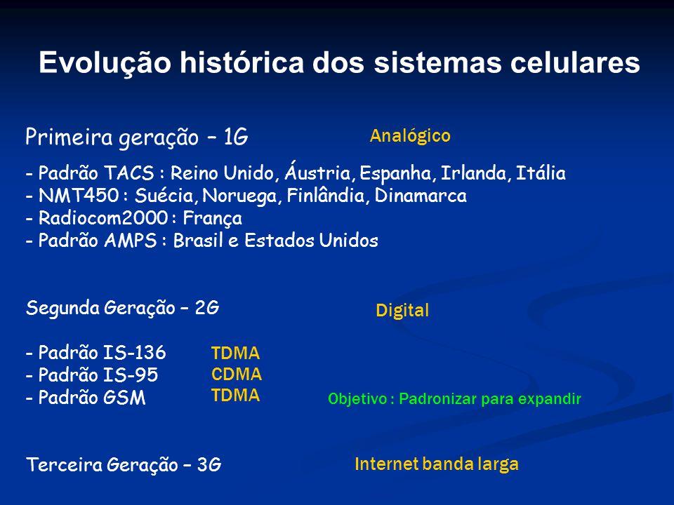Evolução histórica dos sistemas celulares Primeira geração – 1G - Padrão TACS : Reino Unido, Áustria, Espanha, Irlanda, Itália - NMT450 : Suécia, Noru