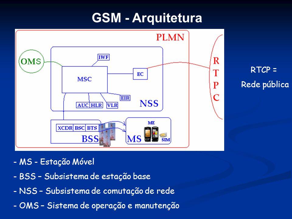GSM - Arquitetura - MS - Estação Móvel - BSS – Subsistema de estação base - NSS – Subsistema de comutação de rede - OMS – Sistema de operação e manute