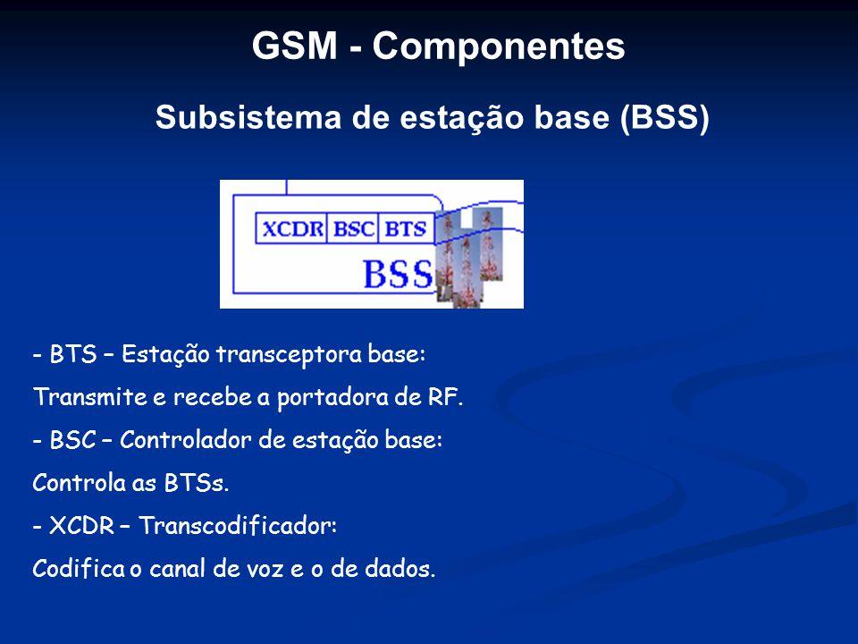 Subsistema de estação base (BSS) - BTS – Estação transceptora base: Transmite e recebe a portadora de RF. - BSC – Controlador de estação base: Control