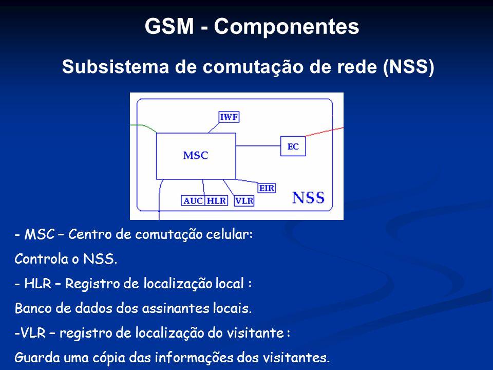 Subsistema de comutação de rede (NSS) - MSC – Centro de comutação celular: Controla o NSS. - HLR – Registro de localização local : Banco de dados dos
