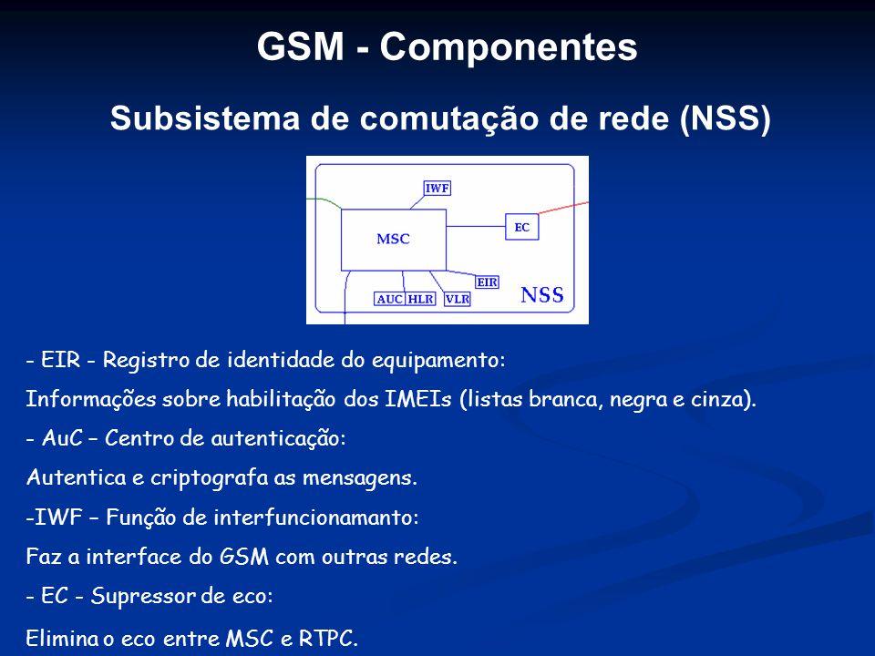 Subsistema de comutação de rede (NSS) - EIR - Registro de identidade do equipamento: Informações sobre habilitação dos IMEIs (listas branca, negra e c
