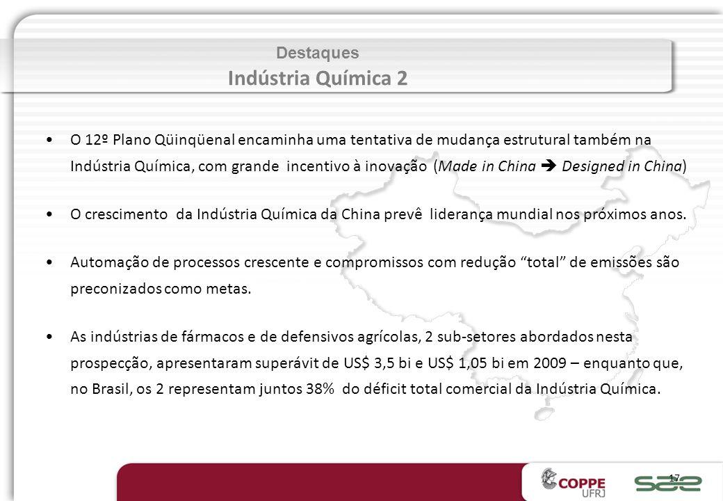 Destaques Indústria Química 1 A indústria química chinesa, 2ª em faturamento mundial, é amplamente apoiada pelo governo chinês, através de subsídios f