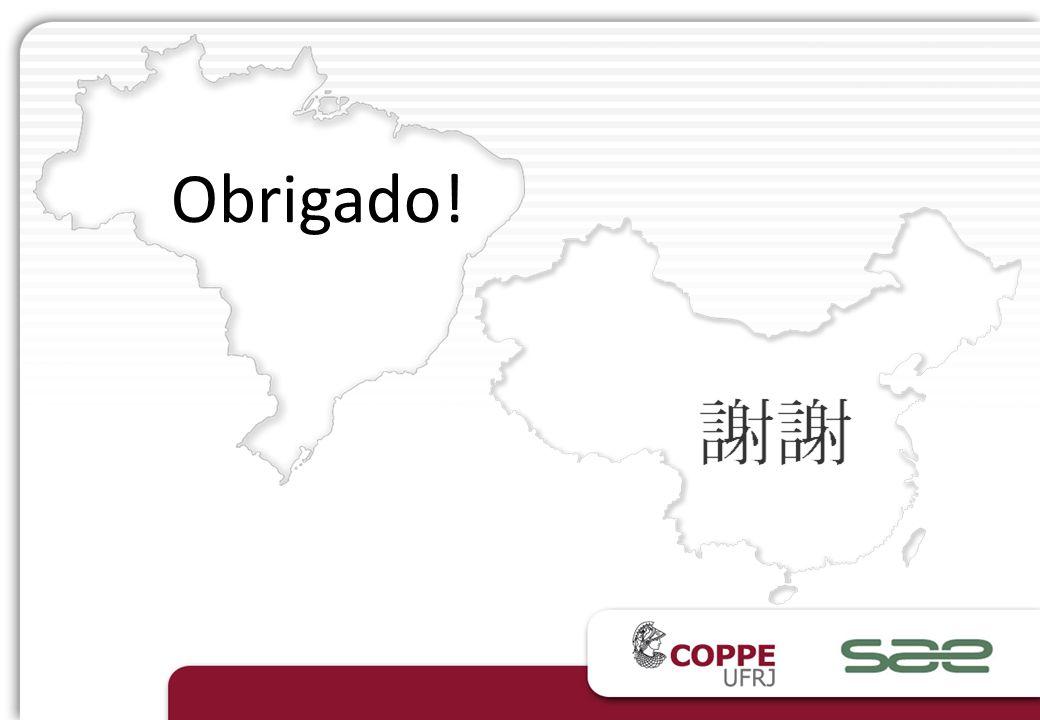 Agradecimentos (entre muitos...) Prof. Liu De Hua ( Univ. de Tsinghua) Ilan Cuperstein (Centro Brasil-China, COPPE) Zeng Jing (Betty) - Univ. de Tsing