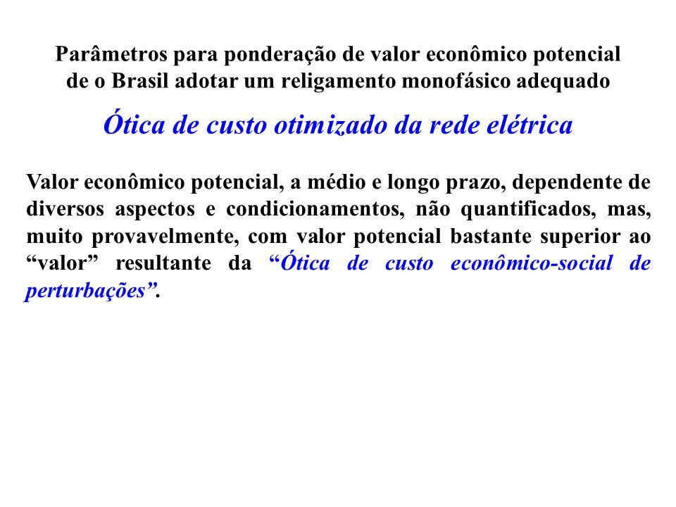 Parâmetros para ponderação de valor econômico potencial de o Brasil adotar um religamento monofásico adequado Ótica de custo otimizado da rede elétric