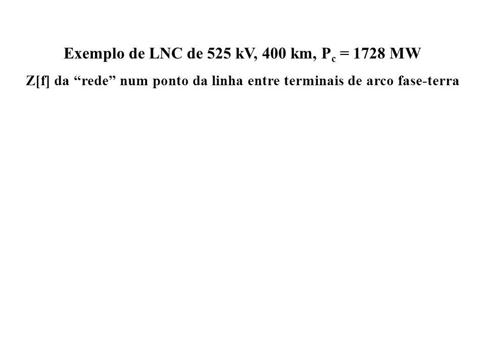 a Linha com compensação Terminais da linha ligados às redes terminais nas três fases Em abcissas, f [MHz] Em ordenadas, |Z| [ ]