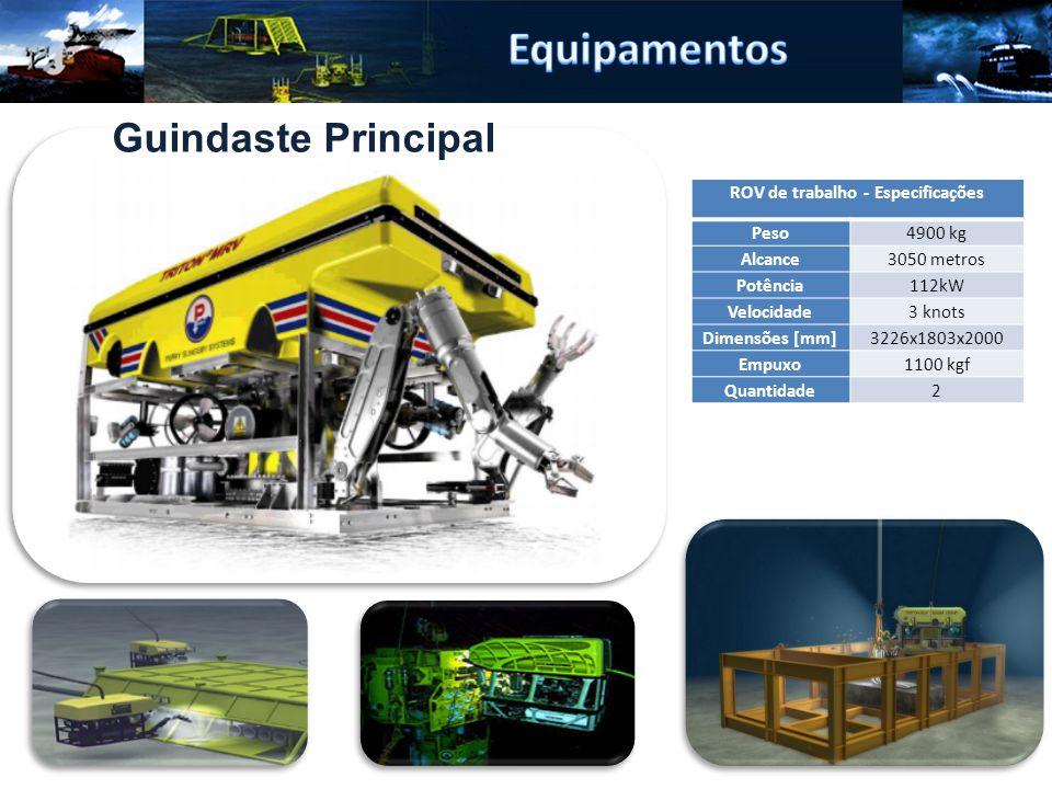 ROV de trabalho - Especificações Peso4900 kg Alcance3050 metros Potência112kW Velocidade3 knots Dimensões [mm]3226x1803x2000 Empuxo1100 kgf Quantidade2 Guindaste Principal