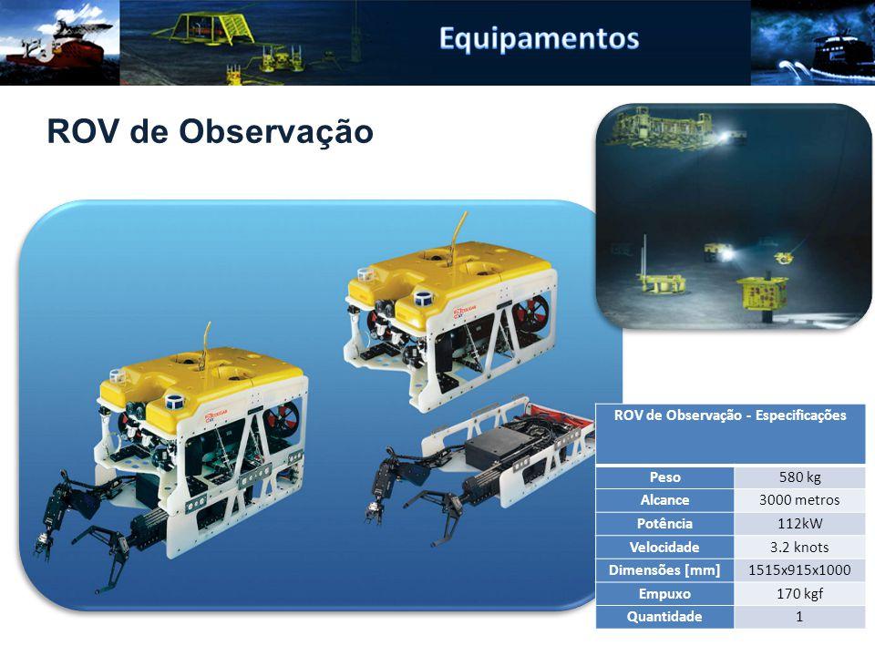 ROV de Observação - Especificações Peso580 kg Alcance3000 metros Potência112kW Velocidade3.2 knots Dimensões [mm]1515x915x1000 Empuxo170 kgf Quantidade1 ROV de Observação