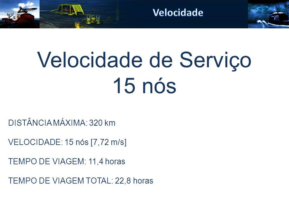 Velocidade de Serviço 15 nós DISTÂNCIA MÁXIMA: 320 km VELOCIDADE: 15 nós [7,72 m/s] TEMPO DE VIAGEM: 11,4 horas TEMPO DE VIAGEM TOTAL: 22,8 horas