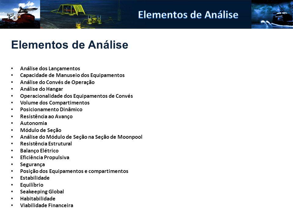 Elementos de Análise Análise dos Lançamentos Capacidade de Manuseio dos Equipamentos Análise do Convés de Operação Análise do Hangar Operacionalidade