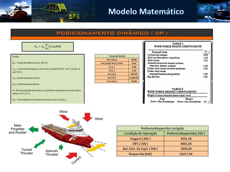 Potência Requerida Corrigida Condição de OperaçãoPotência Requerida ( kW ) Viagem ( kW )4361,90 DP3 ( kW )4001,06 Bal. Elét. do Equi. ( kW )5896,00 Re