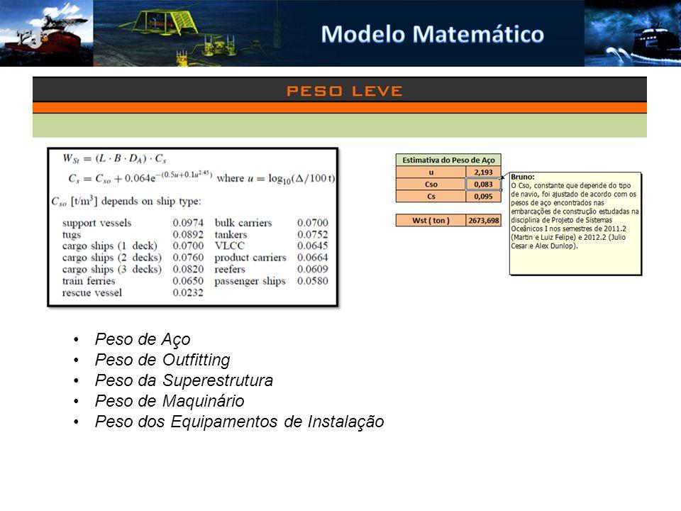 Peso de Aço Peso de Outfitting Peso da Superestrutura Peso de Maquinário Peso dos Equipamentos de Instalação