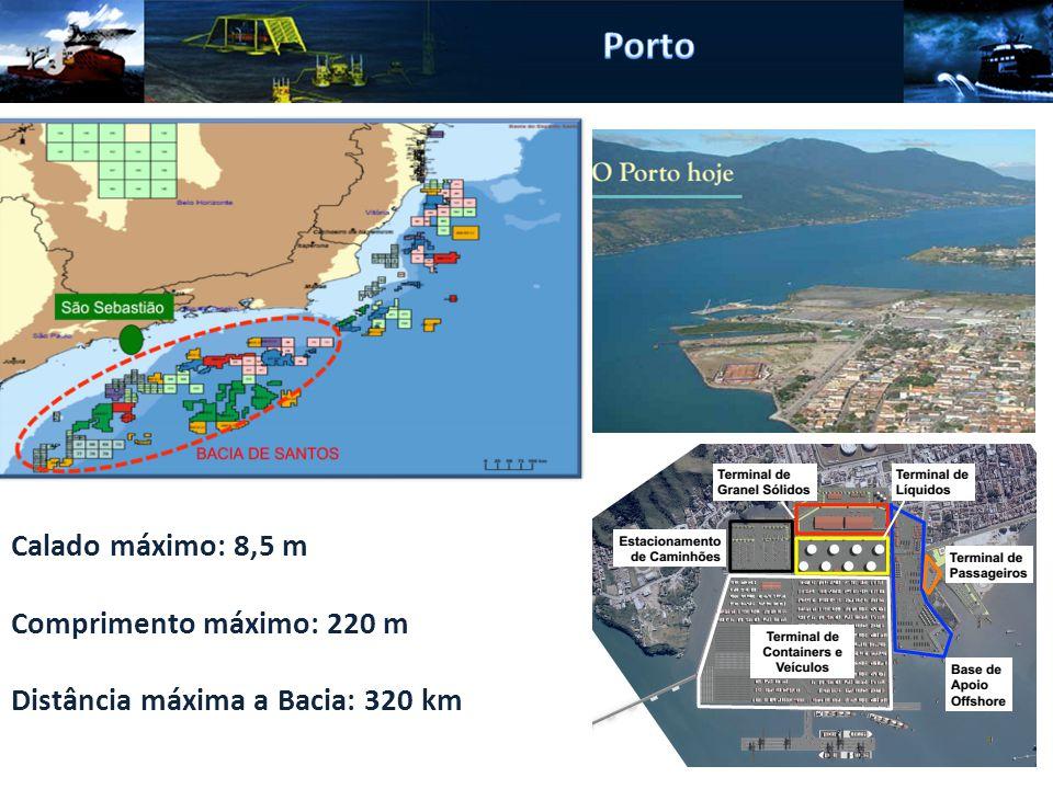 Calado máximo: 8,5 m Comprimento máximo: 220 m Distância máxima a Bacia: 320 km