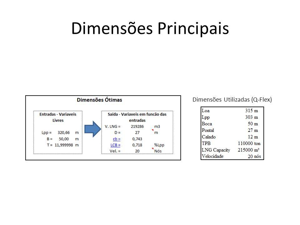 Dimensões Principais Dimensões Utilizadas (Q-Flex)