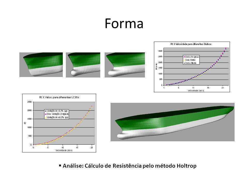 Forma Análise: Cálculo de Resistência pelo método Holtrop