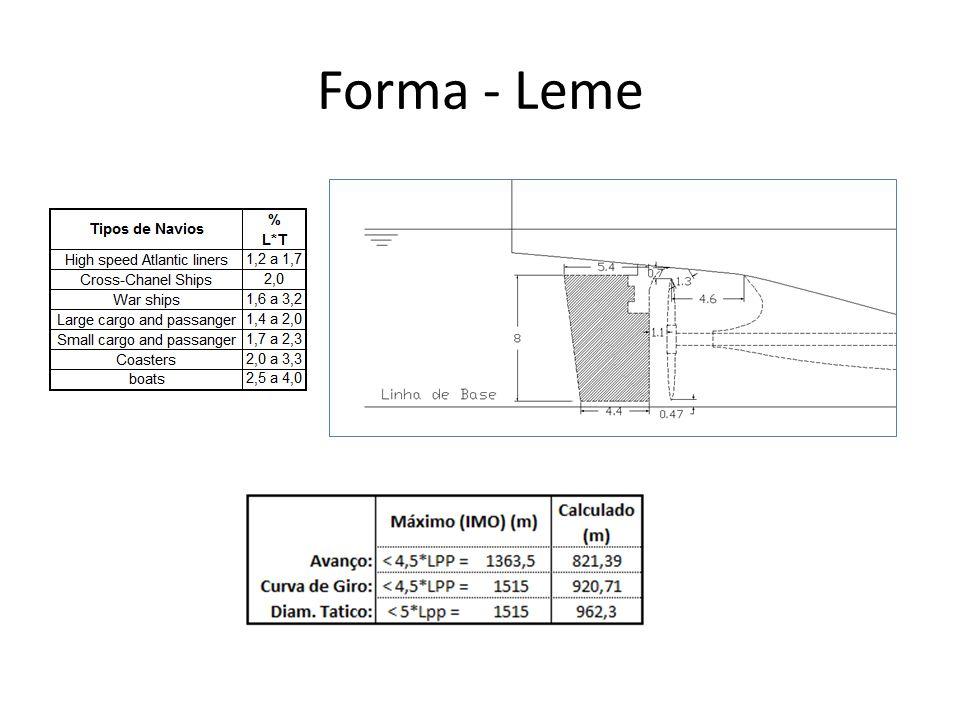 Forma - Leme
