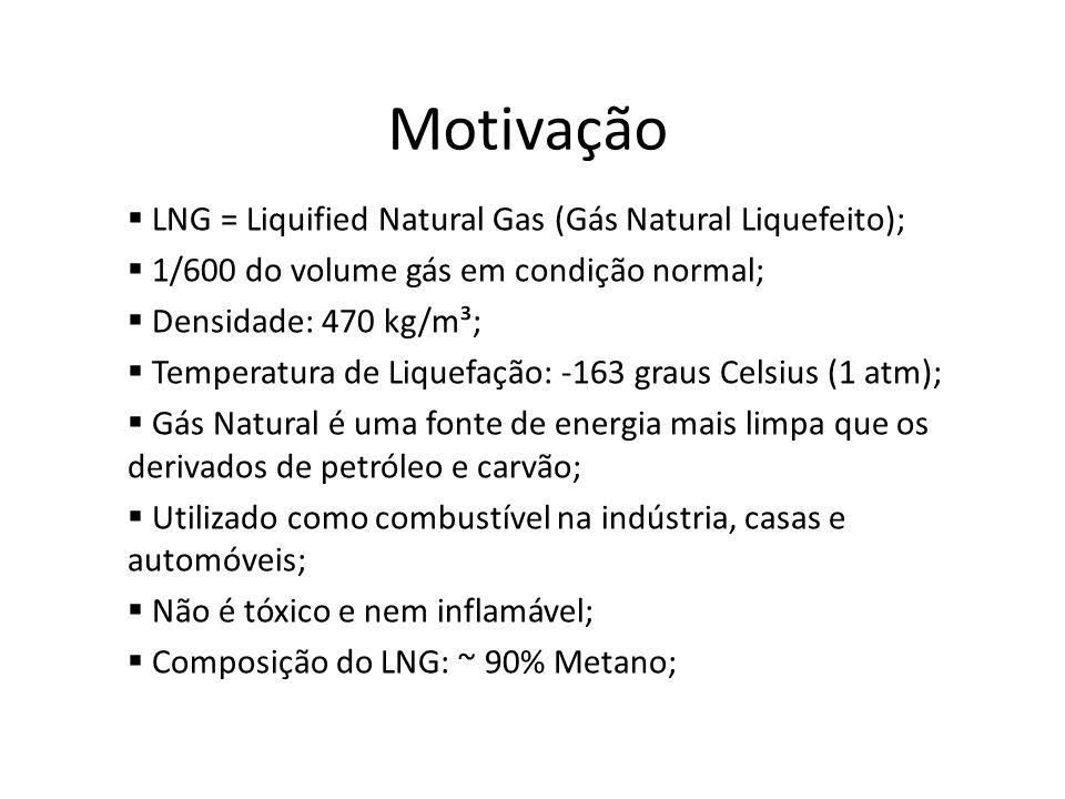 Motivação LNG = Liquified Natural Gas (Gás Natural Liquefeito); 1/600 do volume gás em condição normal; Densidade: 470 kg/m³; Temperatura de Liquefaçã