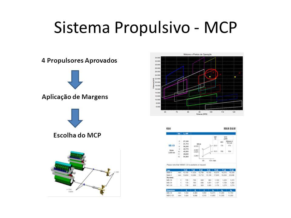 Sistema Propulsivo - MCP 4 Propulsores Aprovados Aplicação de Margens Escolha do MCP